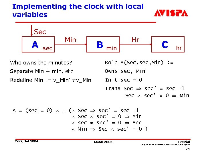 Implementing the clock with local variables Sec A Min B sec Hr C min