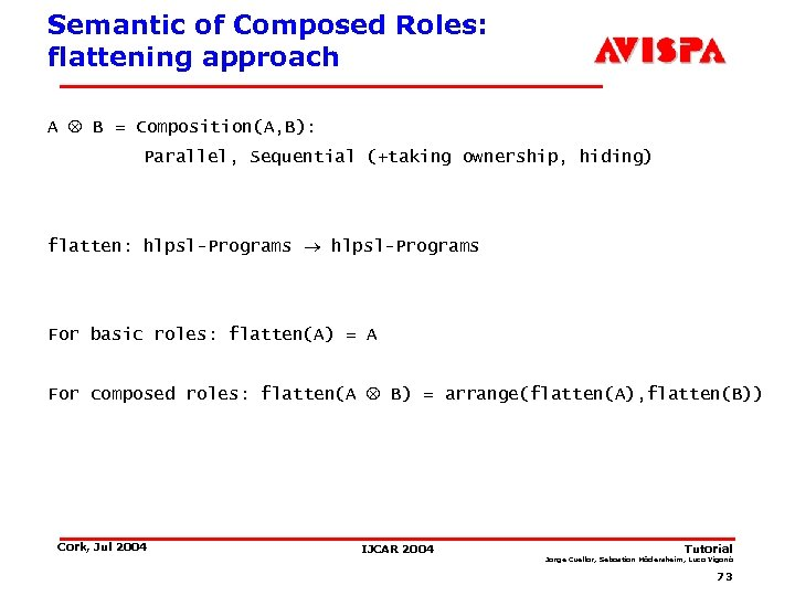 Semantic of Composed Roles: flattening approach A B = Composition(A, B): Parallel, Sequential (+taking