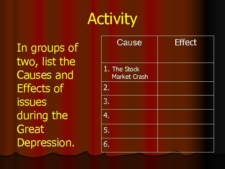 Activity In groups of two, list the Causes and Effects of issues during the