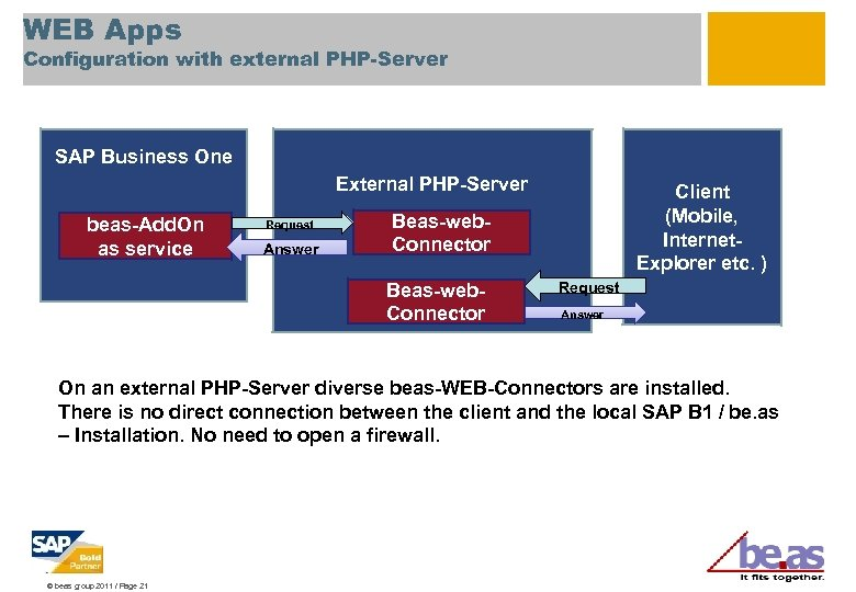 WEB Apps Configuration with external PHP-Server SAP Business One External PHP-Server beas-Add. On as