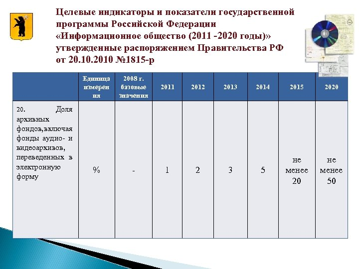 Целевые индикаторы и показатели государственной программы Российской Федерации «Информационное общество (2011 -2020 годы)» утвержденные