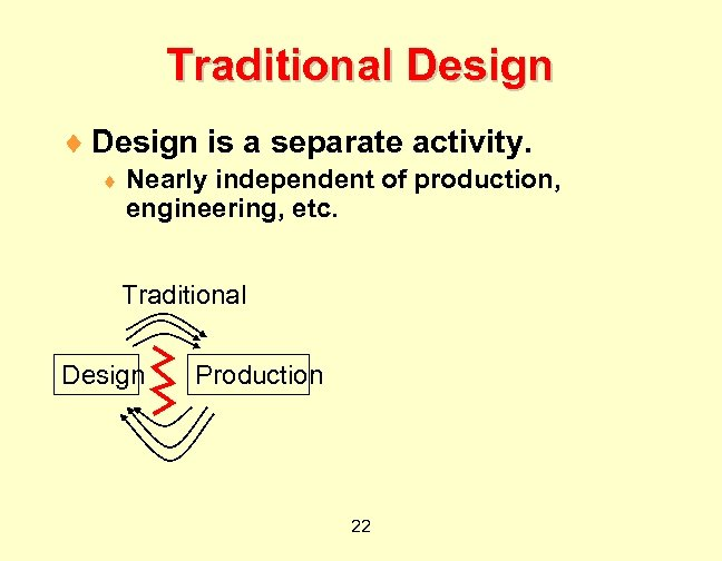 Traditional Design ¨ Design is a separate activity. ¨ Nearly independent of production, engineering,