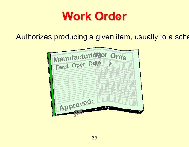 Work Order Authorizes producing a given item, usually to a sche g Wor Orde