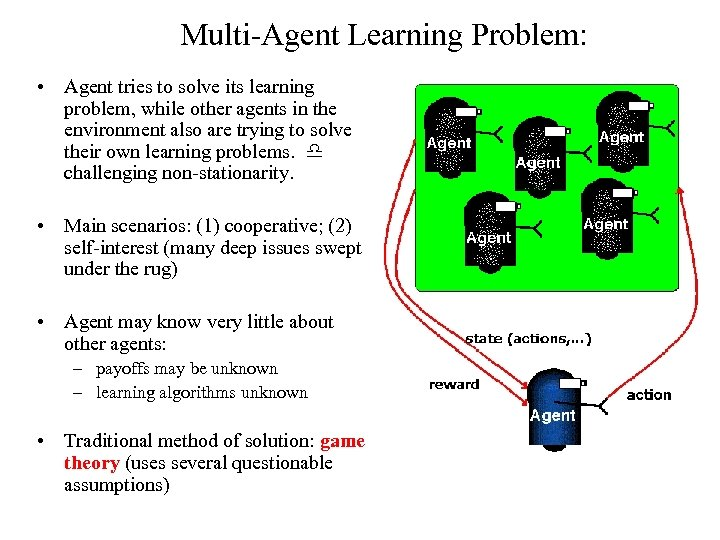 Multi-Agent Learning Problem: • Agent tries to solve its learning problem, while other agents