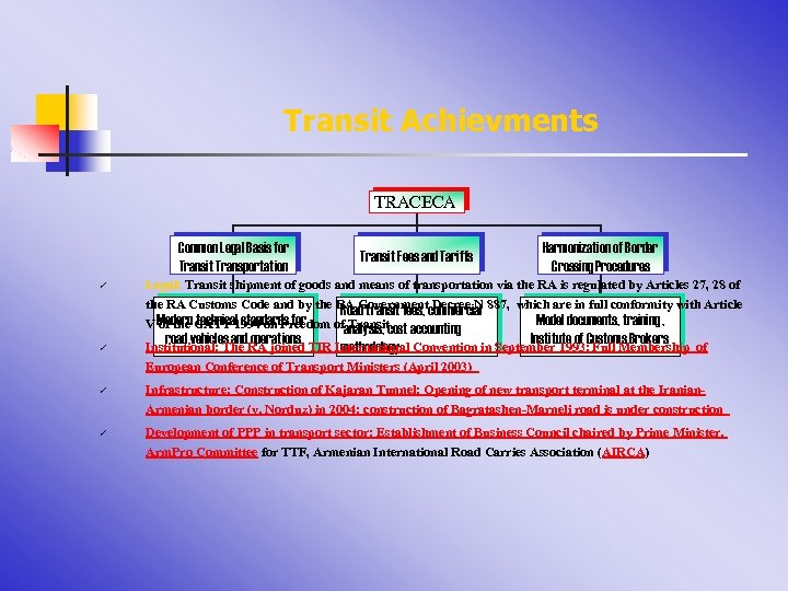 Transit Achievments TRACECA Common Legal Basis for Transit Transportation ü ü Transit Fees and