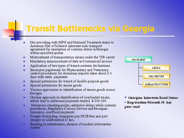 Transit Bottlenecks via Georgia n n n Not providing with MFN and National Treatment