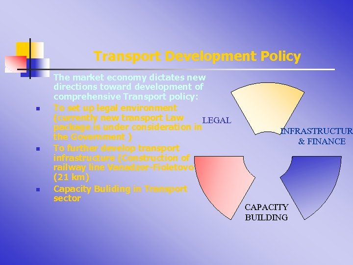 Transport Development Policy n n n The market economy dictates new directions toward development