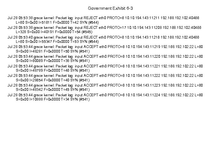 Government Exhibit 6 -3 Jul 28 05: 53: 38 grace kernel: Packet log: input