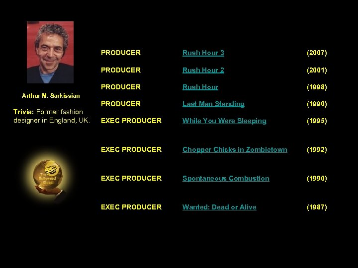 PRODUCER Rush Hour 3 (2007) PRODUCER Rush Hour 2 (2001) PRODUCER Rush Hour (1998)