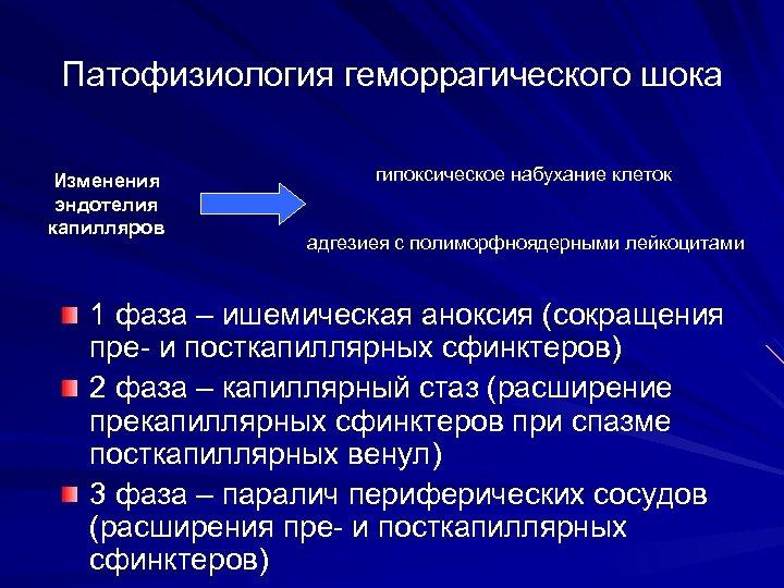 Патофизиология геморрагического шока Изменения эндотелия капилляров гипоксическое набухание клеток адгезиея с полиморфноядерными лейкоцитами 1