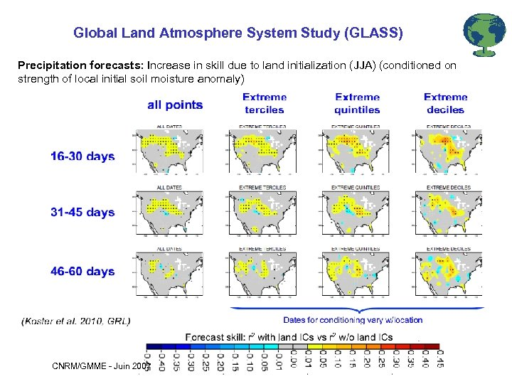 Global Land Atmosphere System Study (GLASS) Precipitation forecasts: Increase in skill due to land
