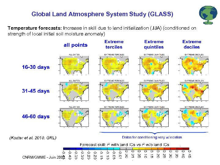 Global Land Atmosphere System Study (GLASS) Temperature forecasts: Increase in skill due to land