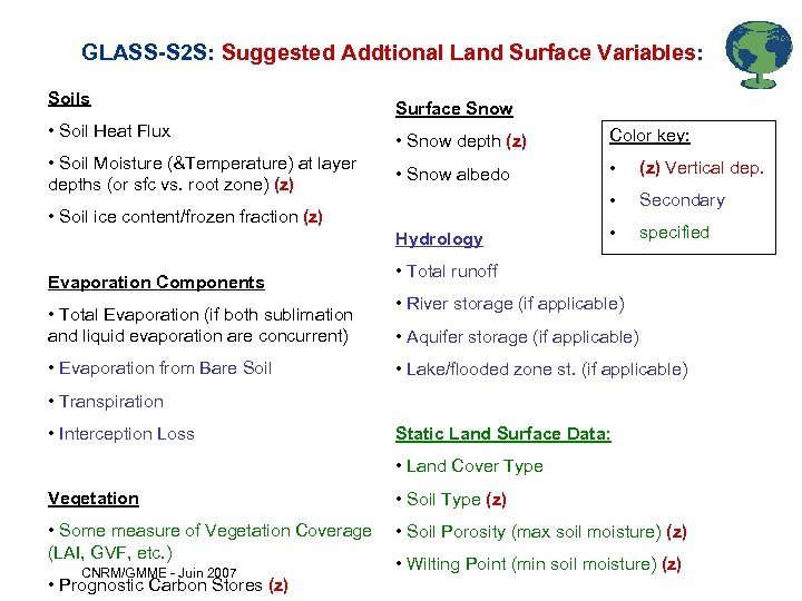 GLASS-S 2 S: Suggested Addtional Land Surface Variables: Soils • Soil Heat Flux •