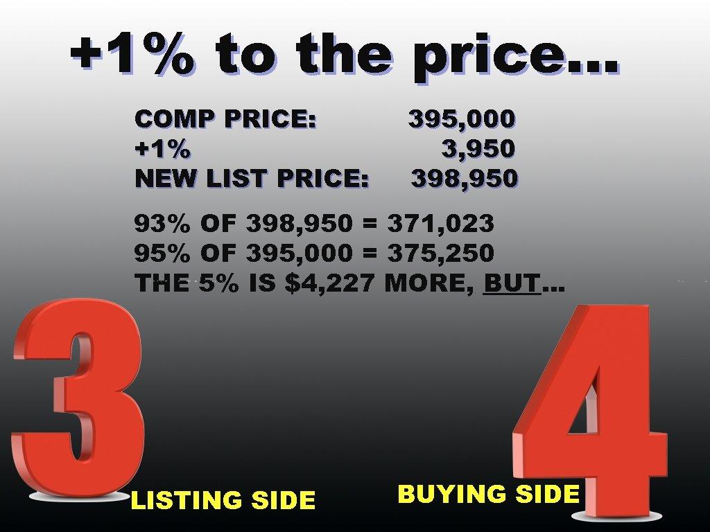 +1% to the price. . . COMP PRICE: +1% NEW LIST PRICE: 395, 000