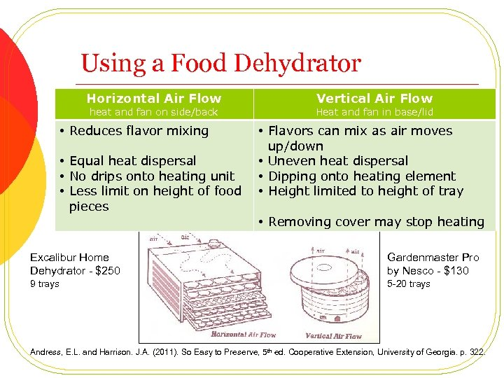 Using a Food Dehydrator Horizontal Air Flow heat and fan on side/back Vertical Air