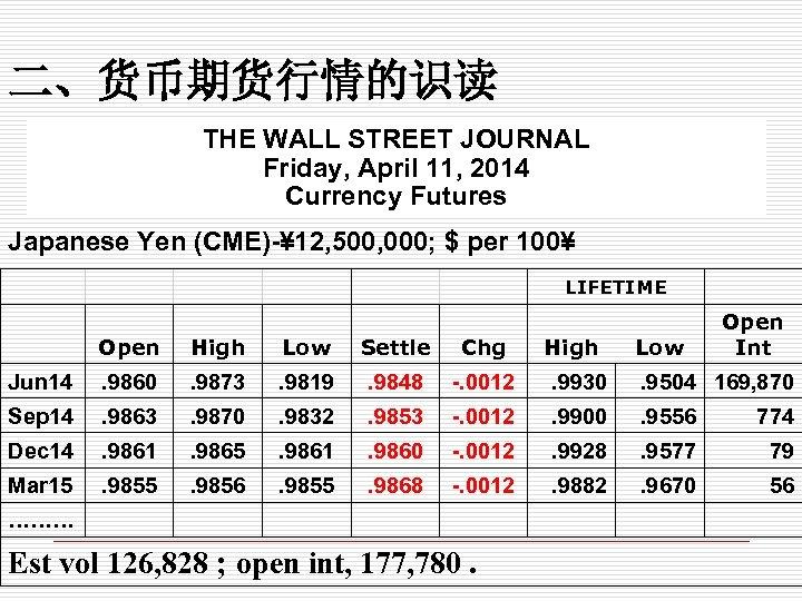 二、货币期货行情的识读 THE WALL STREET JOURNAL Friday, April 11, 2014 Currency Futures Japanese Yen (CME)-¥