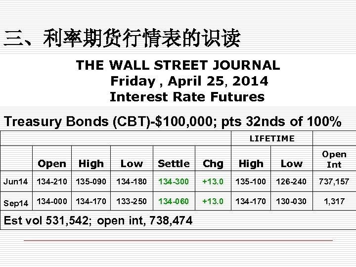 三、利率期货行情表的识读 THE WALL STREET JOURNAL Friday , April 25, 2014 Interest Rate Futures Treasury