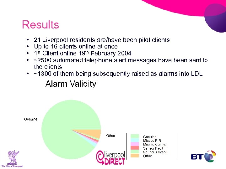 Results • • 21 Liverpool residents are/have been pilot clients Up to 16 clients