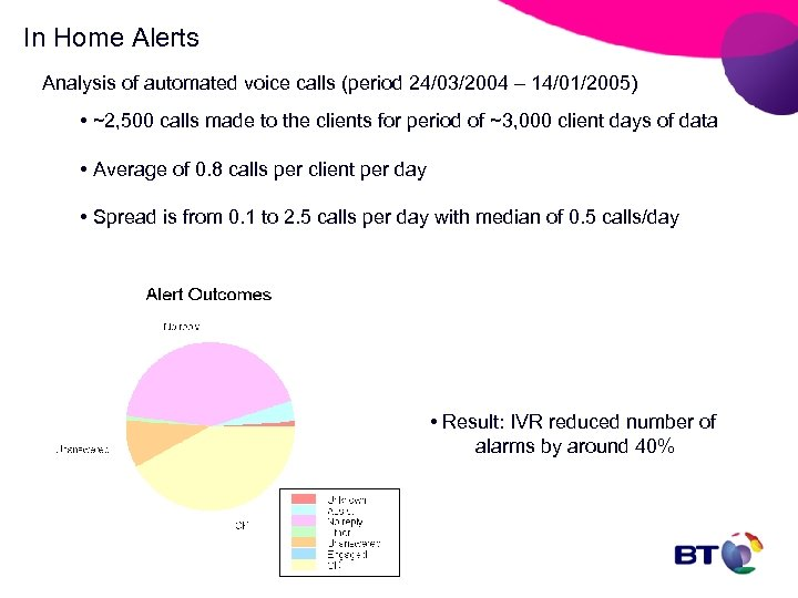 In Home Alerts Analysis of automated voice calls (period 24/03/2004 – 14/01/2005) • ~2,