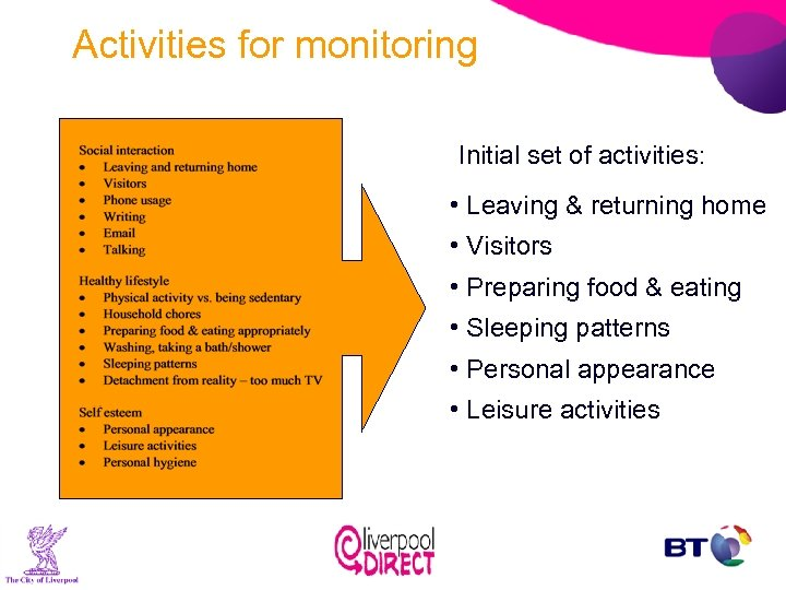 Activities for monitoring Initial set of activities: • Leaving & returning home • Visitors