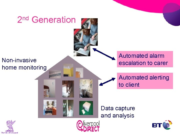 2 nd Generation Non-invasive home monitoring Automated alarm escalation to carer Automated alerting to
