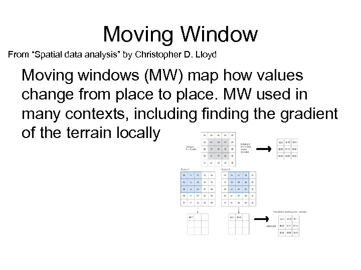 """Moving Window From """"Spatial data analysis"""" by Christopher D. Lloyd Moving windows (MW) map"""