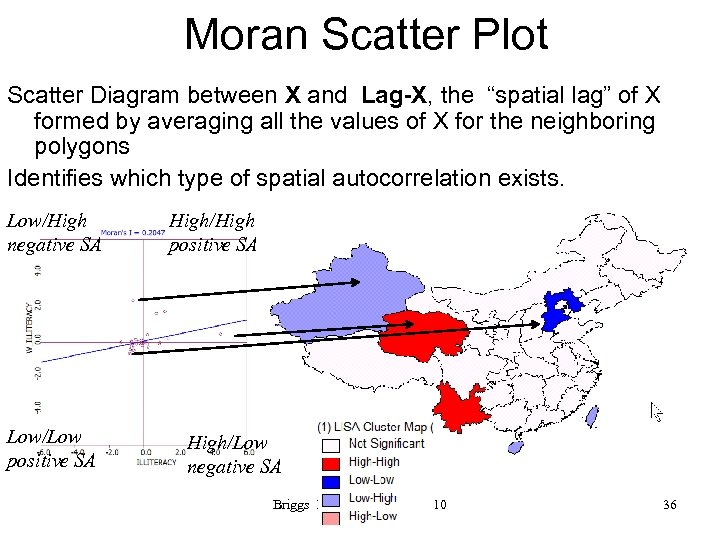 """Moran Scatter Plot Scatter Diagram between X and Lag-X, the """"spatial lag"""" of X"""