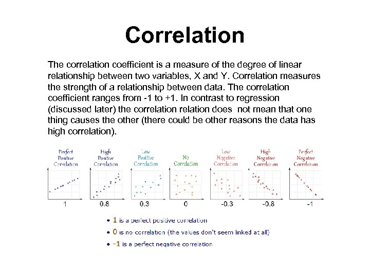 Correlation The correlation coefficient is a measure of the degree of linear relationship between