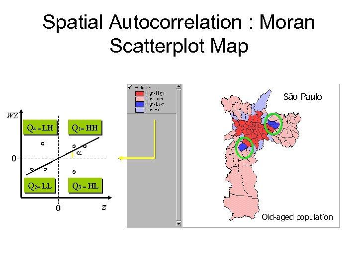 Spatial Autocorrelation : Moran Scatterplot Map São Paulo WZ Q 4 = LH Q