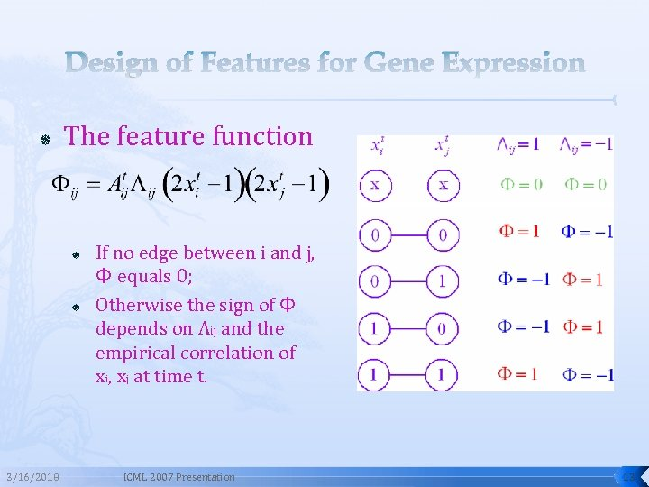Design of Features for Gene Expression The feature function 3/16/2018 If no edge between