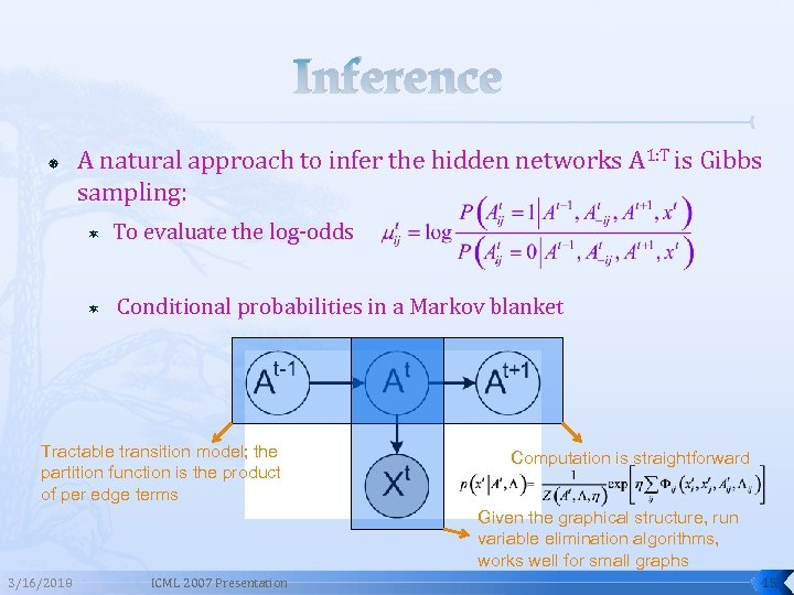 Inference A natural approach to infer the hidden networks A 1: T is Gibbs