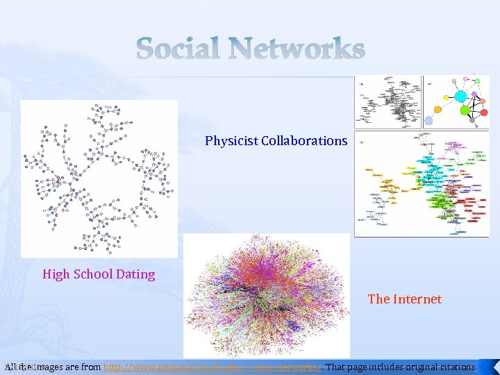 Social Networks Physicist Collaborations High School Dating The Internet 3/16/2018 All the images are