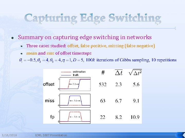 Capturing Edge Switching Summary on capturing edge switching in networks 3/16/2018 Three cases studied: