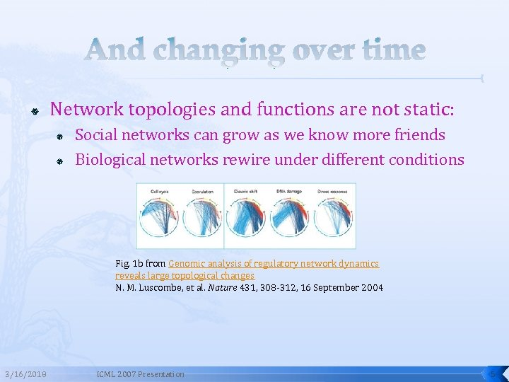 And changing over time Network topologies and functions are not static: Social networks can