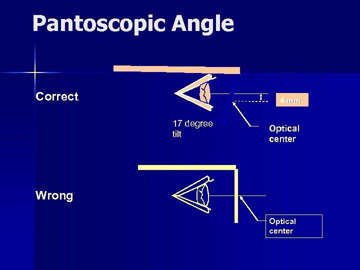 Pantoscopic Angle Correct 4 mm 17 degree tilt Optical center Wrong Optical center