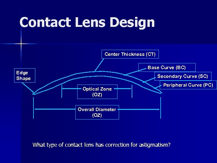 Contact Lens Design Center Thickness (CT) Base Curve (BC) Edge Shape Secondary Curve (SC)