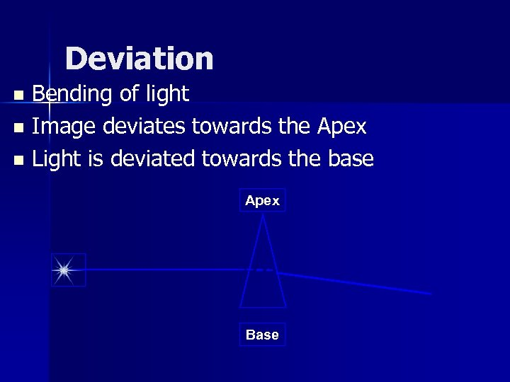 Deviation Bending of light n Image deviates towards the Apex n Light is deviated