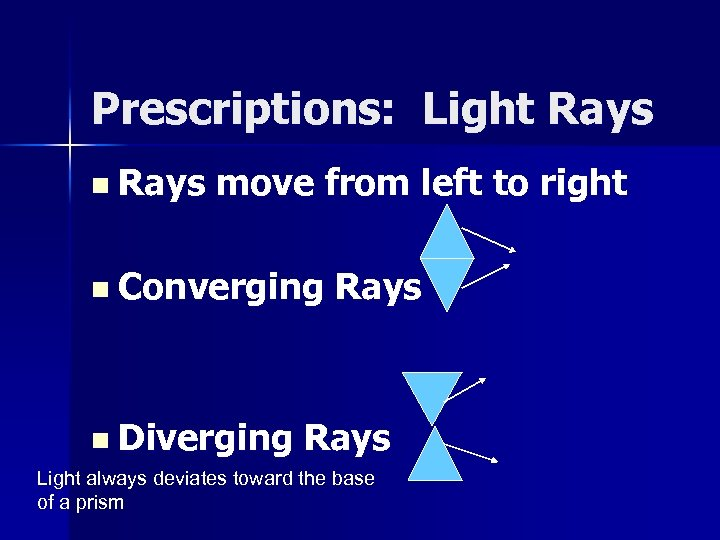 Prescriptions: Light Rays n Rays move from left to right n Converging n Diverging