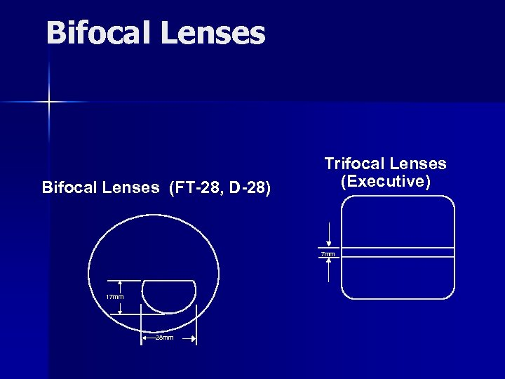 Bifocal Lenses (FT-28, D-28) Trifocal Lenses (Executive) 7 mm 17 mm 28 mm