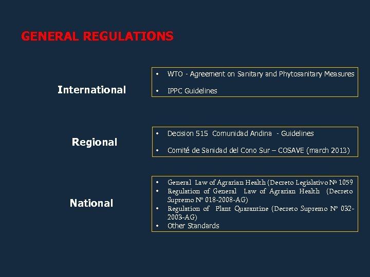 GENERAL REGULATIONS • International Regional WTO - Agreement on Sanitary and Phytosanitary Measures •