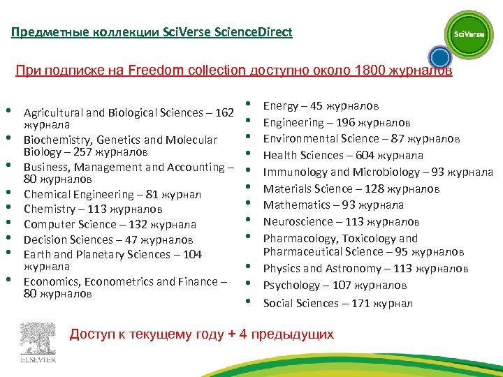 Предметные коллекции Sci. Verse Science. Direct При подписке на Freedom collection доступно около 1800