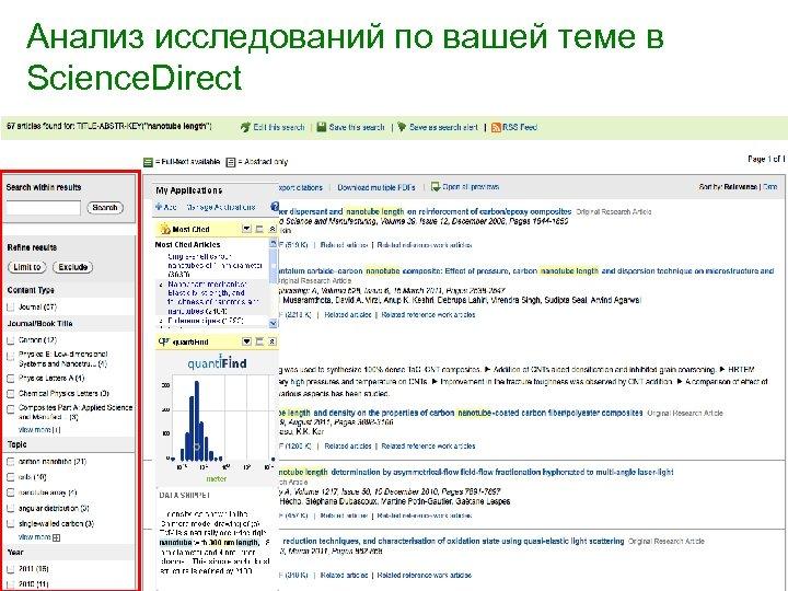 Анализ исследований по вашей теме в Science. Direct