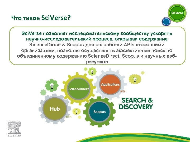 Что такое Sci. Verse? Sci. Verse позволяет исследовательскому сообществу ускорять научно-исследовательский процесс, открывая содержание