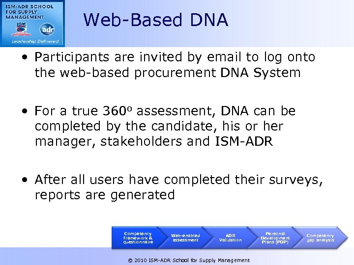 Web-Based DNA • Participants are invited by email to log onto the web-based procurement