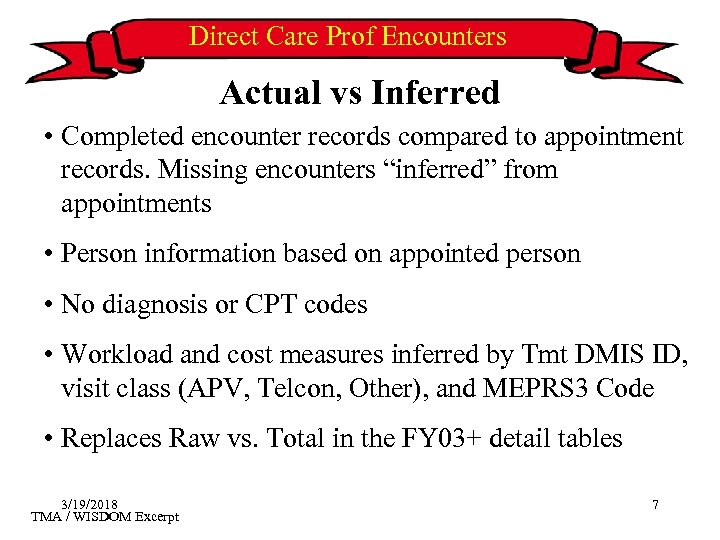 Direct Care Prof Encounters Actual vs Inferred • Completed encounter records compared to appointment