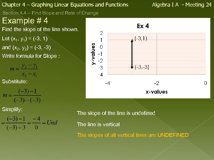 Chapter 4 – Graphing Linear Equations and Functions Algebra I A - Meeting 24