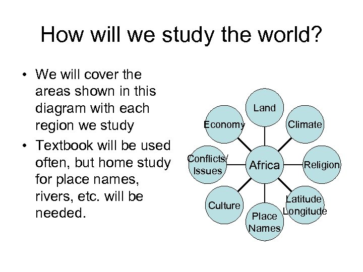 How will we study the world? • We will cover the areas shown in