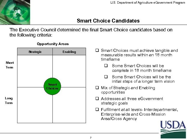 U. S. Department of Agriculture e. Government Program Smart Choice Candidates The Executive Council