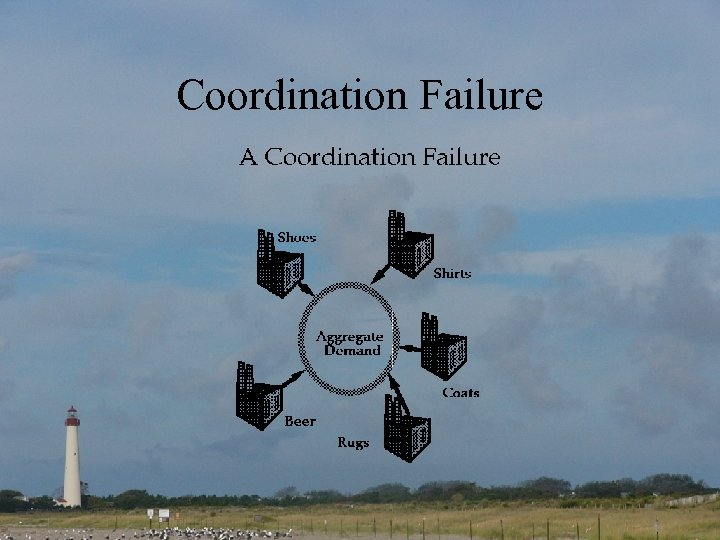 Coordination Failure