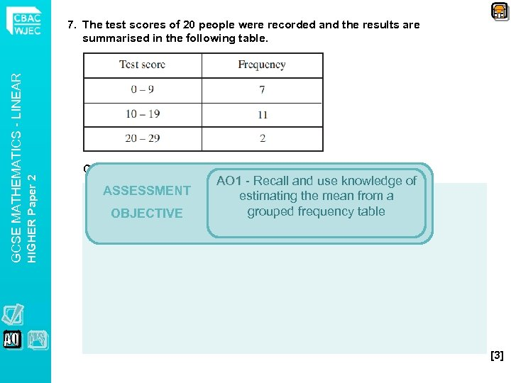 HIGHER Paper 2 GCSE MATHEMATICS - LINEAR 7. The test scores of 20 people